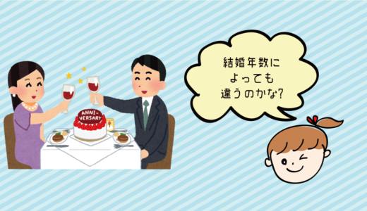 01 結婚記念日のサプライズで喜ばれた事を教えてください。(Ri-papa)